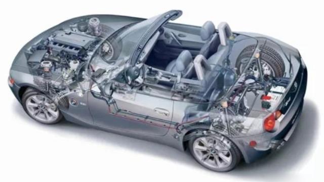 镀锌板在汽车配件的应用须符合哪些要求?